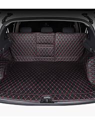 Недорогие -автомобильный Магистральный коврик Коврики на приборную панель Назначение Nissan 2016 2017 Qashqai