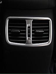 Недорогие -автомобильный кондиционер воздуха охватывает крыши diy автомобильных интерьеров для hyundai 2015 2016 2017 новый tucson metal