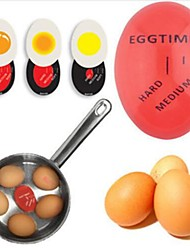 abordables -Outils de cuisine Résine Economique / Résistant à la chaleur Ustensiles à œufs Pour Egg 1pc