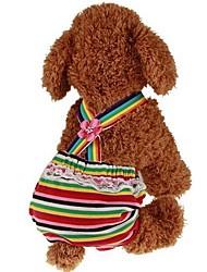 baratos -Cachorros / Gatos / Animais de Estimação Macacão Roupas para Cães Riscas / Princesa Vermelho Tecido Alcochoado Ocasiões Especiais Para