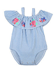 cheap -Baby Girls' Striped Floral Short Sleeve Bodysuit