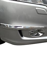 preiswerte -0.4 m Auto-Stoßleiste for Auto Frontstoßstange Cool Geschäftlich ABS For Honda 2014 / 2015 Odyssey / Levin