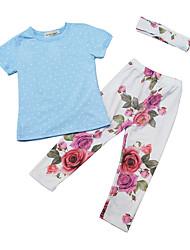 Недорогие -малыш Девочки Однотонный / Цветочный принт / С принтом С короткими рукавами Набор одежды