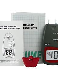 Недорогие -1 pcs Пластик инструмент Измерительный прибор / Pro 5% to 40%