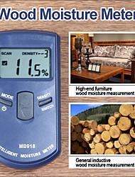 Недорогие -Высокоточный индуктивный измеритель влажности древесины и древесины гигрометр цифровой электрический тестер измерительный инструмент MD918