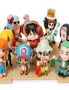 Las figuras de acción del anime Inspirado por One Piece Monkey D. Luffy CM  Juegos de construcción muñeca de juguete a69ede9f939