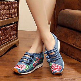 povoljno Ženske ravne cipele-Žene Ravne cipele Ravna potpetica Zatvorena Toe Kopča / Cvijet Tkanina Udobne cipele / Espadrile Proljeće / Ljeto Crn / Crvena / Plava / EU37