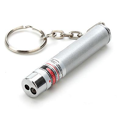 breloc Indicator laser 650nm Aluminum Alloy