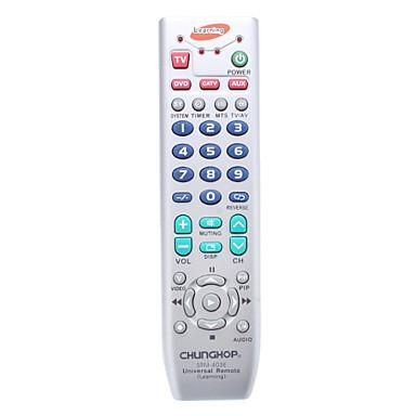 chunghop de control inteligent de învățare de tip remote SRM-403e