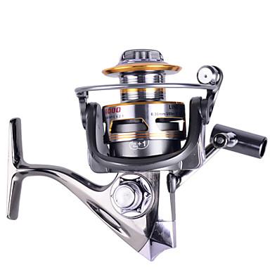 Pyörökelat 5.2:1 12 Kuulalaakerit exchangable Merikalastus Hyrräkelaus Jäällä kalastus Virvelöinti Makean veden kalastus Muuta Uistelu ja