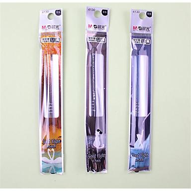 Markers & Markeerstiften Pen Permanente markeerstiften Pen, Muovi Zwart Inktkleuren For Schoolspullen Kantoor artikelen Pakje