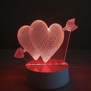 LED Tischlampen-0.5W