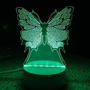 Stolní LED svítidla-0.5W