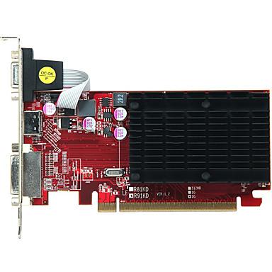 Dataland Video Graphics Card 625MHz/1334MHz1GB/64 bit GDDR3