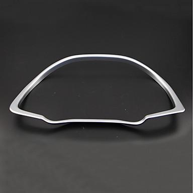 voordelige Auto-interieur accessoires-Autoproducten Center Stack Covers DHZ auto-interieurs Voor Hyundai 2015 Nieuwe Tucson
