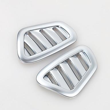 רכב רכב מיזוג אויר פנים הרכב - עשו זאת בעצמכם עבור Mercedes-Benz כל השנים E Class