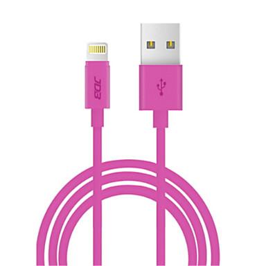 Oświetlenie Adapter kabla USB Wysoka prędkość / Szybka opłata Kable Na iPhone 100 cm Na Polichlorek winylu