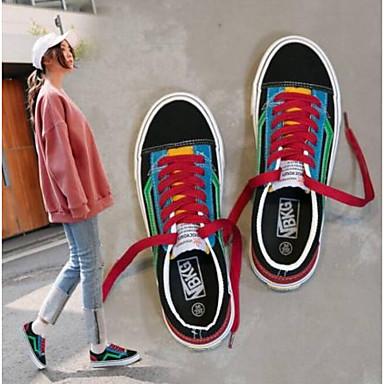 Zapatillas Punta cerrada Mujer Tela 06767898 verano Primavera Negro Confort de Zapatos deporte Tacón Plano xUTXxR