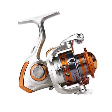 Cheap Fishing Online | Fishing for 2019