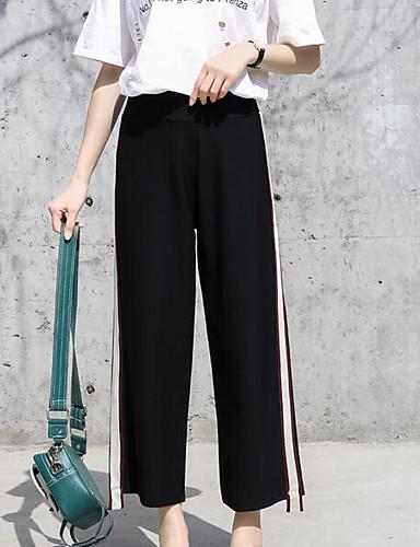 Pentru femei Activ Pantaloni Scurți Pantaloni Mată Alb negru